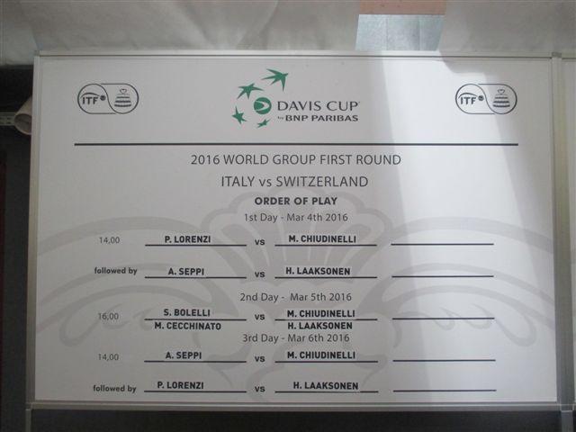 Italia-Svizzera Coppa Davis 2016, foto 1 Paolo Rossi