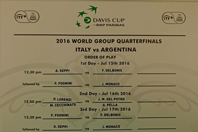 Italia - Argentina Davis 1.3