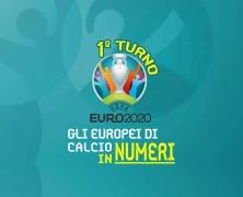 Gli Europei di Calcio in numeri: 28 gol e 2 pari su 12 gare