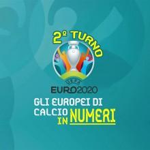 Gli Europei di Calcio in numeri: La situazione dopo 2 turni