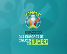 Italia sul tetto d'Europa – i numeri dell'impresa e del torneo