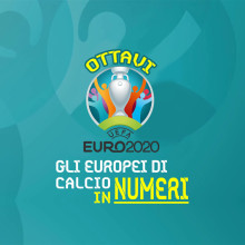 Gli Europei di Calcio in numeri: dagli ottavi ai quarti di finale