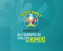 I numeri delle semifinali e la sfida per il titolo Italia-Inghilterra